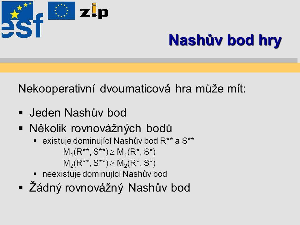Nashův bod hry Nekooperativní dvoumaticová hra může mít:  Jeden Nashův bod  Několik rovnovážných bodů  existuje dominující Nashův bod R** a S** M 1 (R**, S**)  M 1 (R*, S*) M 2 (R**, S**)  M 2 (R*, S*)  neexistuje dominující Nashův bod  Žádný rovnovážný Nashův bod