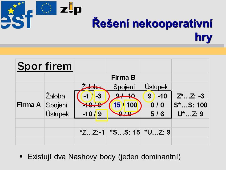 Řešení nekooperativní hry  Existují dva Nashovy body (jeden dominantní)