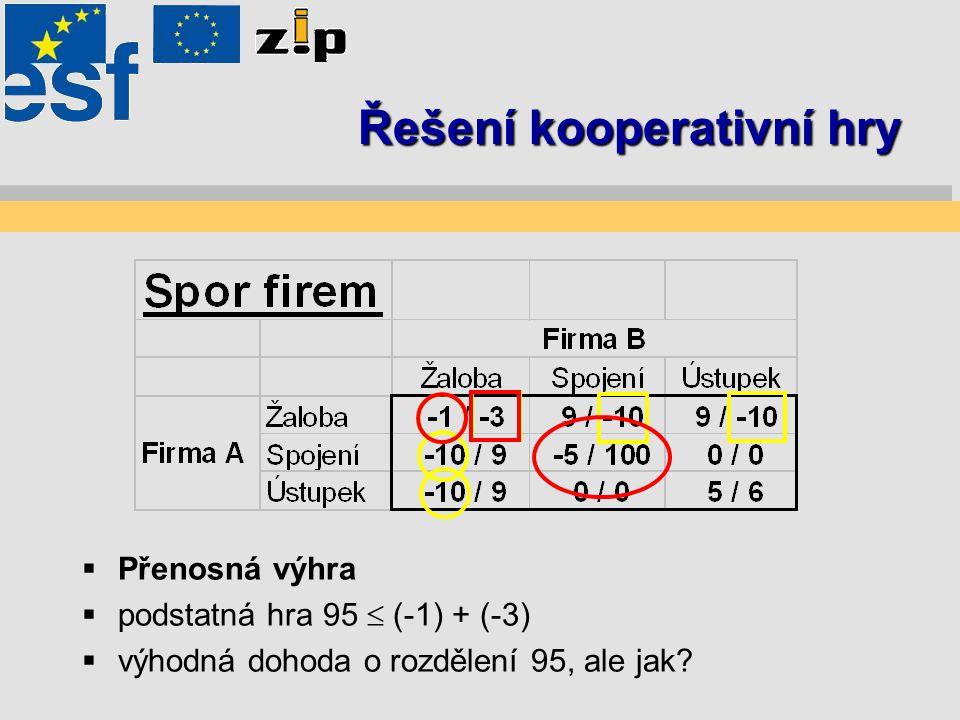 Řešení kooperativní hry  Přenosná výhra  podstatná hra 95  (-1) + (-3)  výhodná dohoda o rozdělení 95, ale jak?