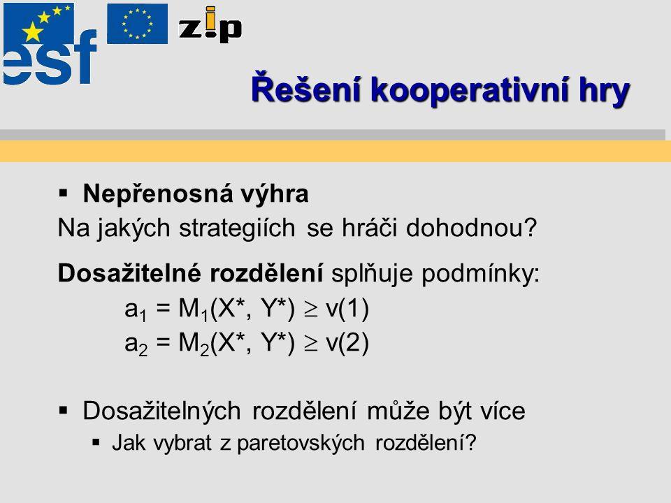 Řešení kooperativní hry  Nepřenosná výhra Na jakých strategiích se hráči dohodnou? Dosažitelné rozdělení splňuje podmínky: a 1 = M 1 (X*, Y*)  v(1)