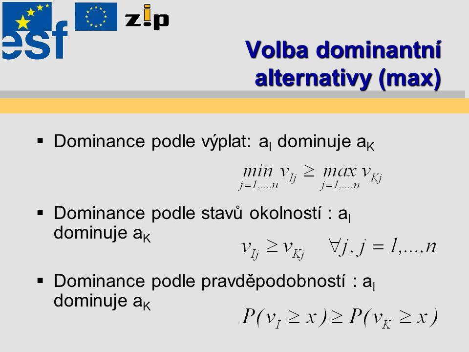 Volba dominantní alternativy (max)  Dominance podle výplat: a I dominuje a K  Dominance podle stavů okolností : a I dominuje a K  Dominance podle pravděpodobností : a I dominuje a K