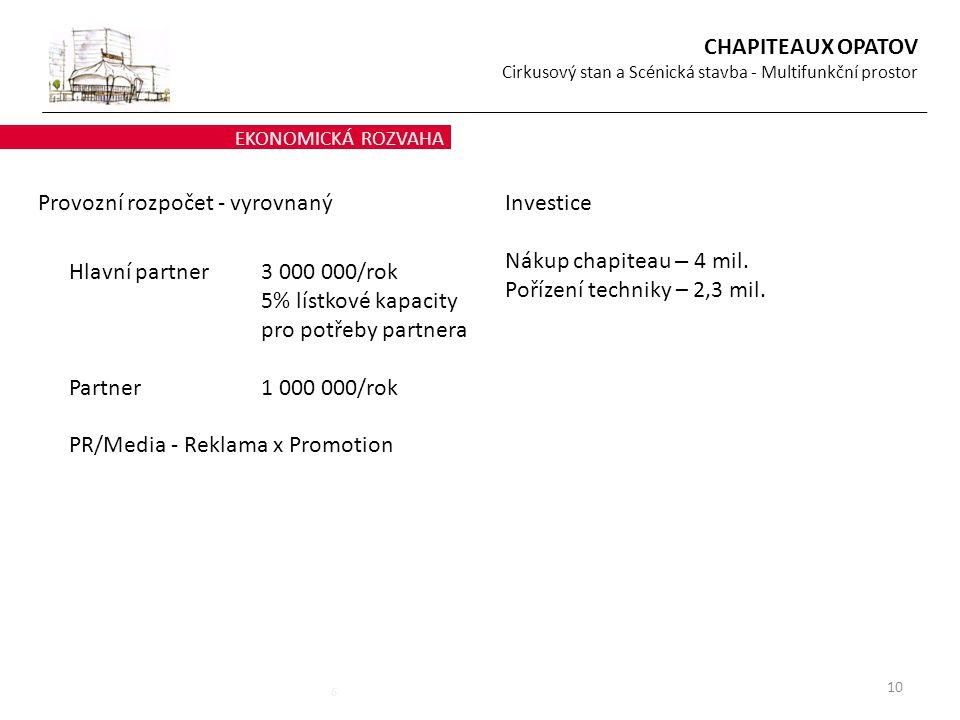 10 EKONOMICKÁ ROZVAHA 6 Provozní rozpočet - vyrovnaný CHAPITEAUX OPATOV Cirkusový stan a Scénická stavba - Multifunkční prostor Hlavní partner 3 000 0