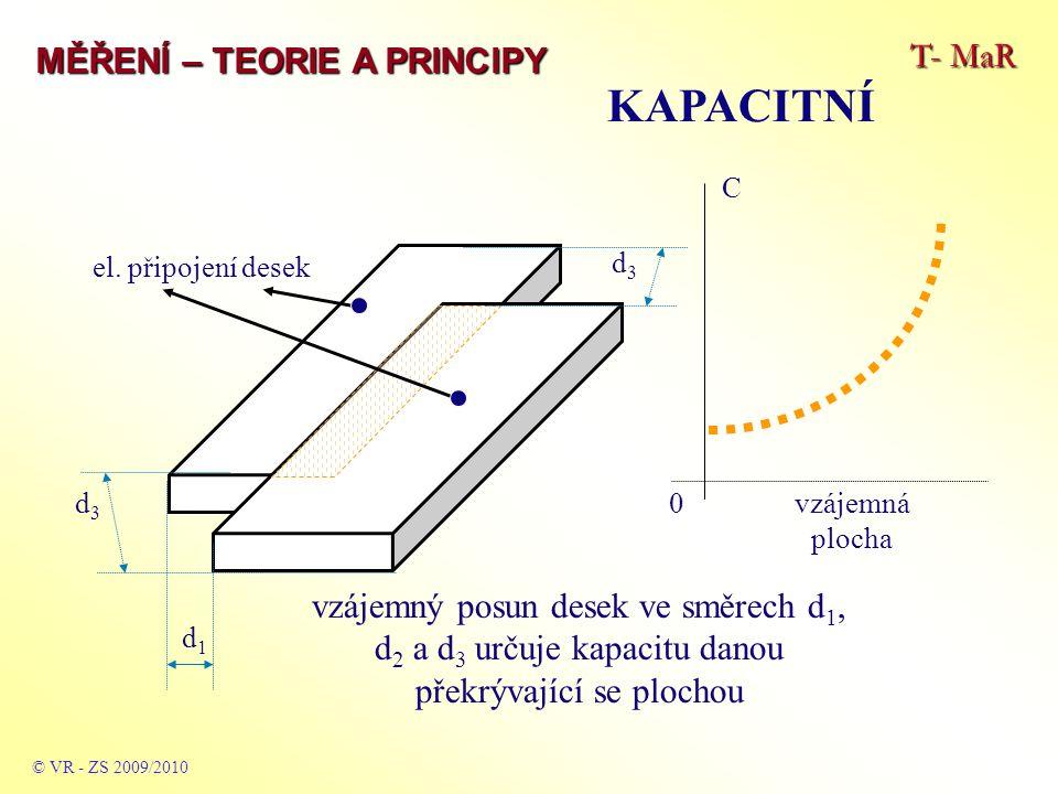 T- MaR MĚŘENÍ – TEORIE A PRINCIPY KAPACITNÍ © VR - ZS 2009/2010 d3d3 d1d1 vzájemný posun desek ve směrech d 1, d 2 a d 3 určuje kapacitu danou překrýv