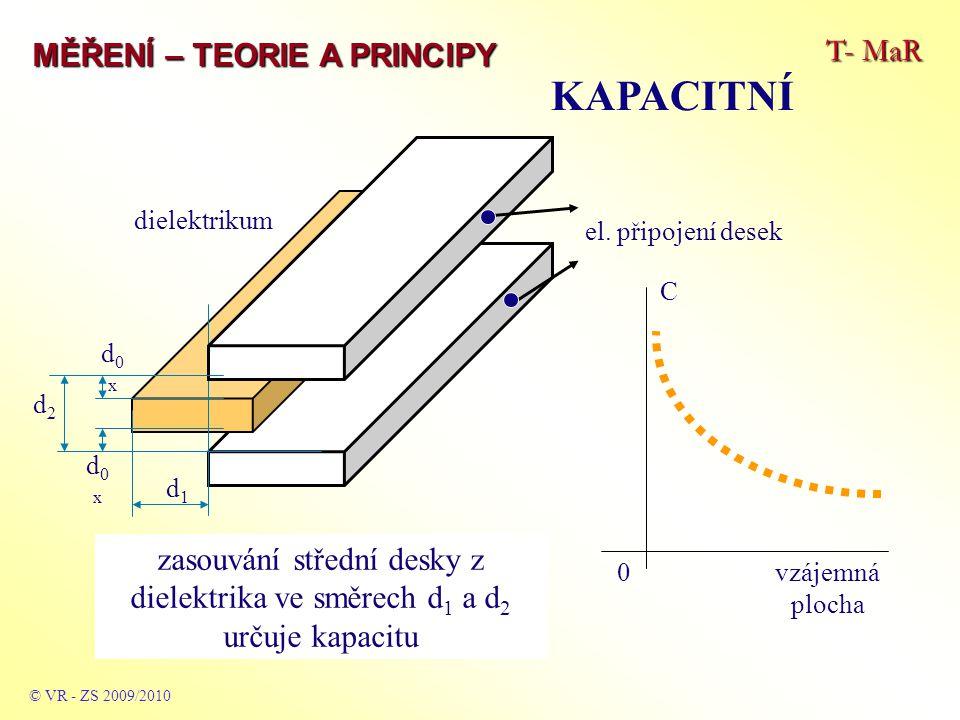 T- MaR MĚŘENÍ – TEORIE A PRINCIPY KAPACITNÍ © VR - ZS 2009/2010 dielektrikum je zasunuto volně mezi desky – kapacita je ovlivněna tloušťkou dielektrika tloušťka dielektrika = vzdálenost mezi deskami plocha desky a * b d di společná délka l d