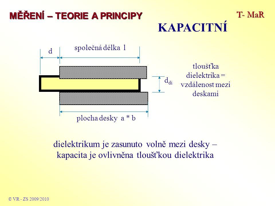 tloušťka dielektrika ≠ vzdálenost mezi deskami dielektrikum je zasunuto volně mezi desky – kapacita je ovlivněna tloušťkou dielektrika a vzduchovou mezerou d vz plocha desky a * b d di tloušťka vzduchové mezery (případně může být i jiné dielektrikum T- MaR MĚŘENÍ – TEORIE A PRINCIPY KAPACITNÍ © VR - ZS 2009/2010