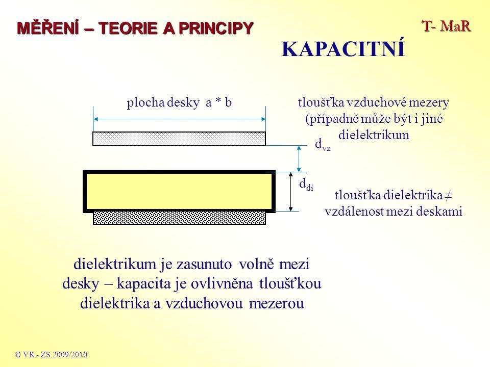 tloušťka dielektrika ≠ vzdálenost mezi deskami dielektrikum je zasunuto volně mezi desky – kapacita je ovlivněna tloušťkou dielektrika a vzduchovou me