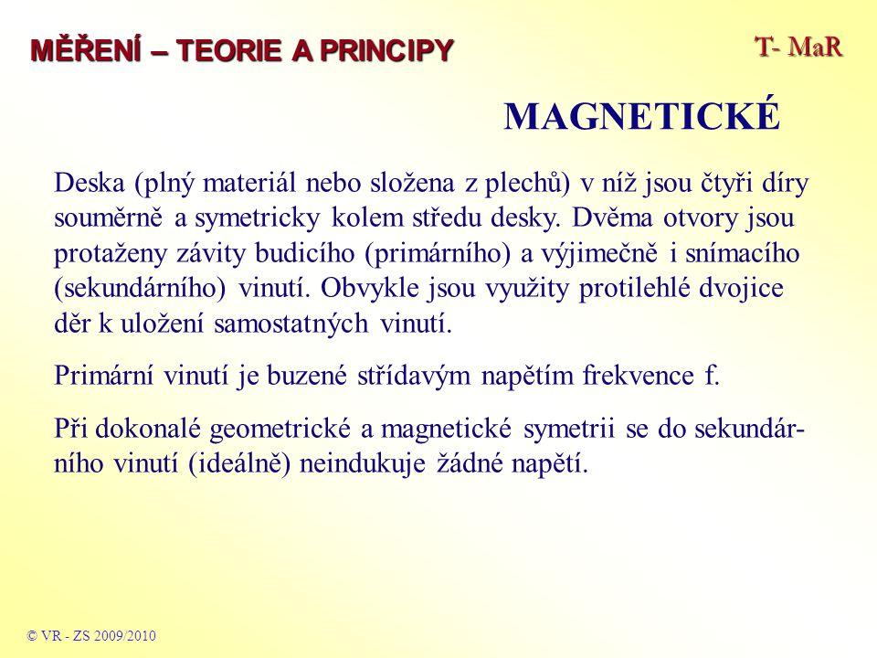 T- MaR MĚŘENÍ – TEORIE A PRINCIPY MAGNETICKÉ © VR - ZS 2009/2010 Deska (plný materiál nebo složena z plechů) v níž jsou čtyři díry souměrně a symetric