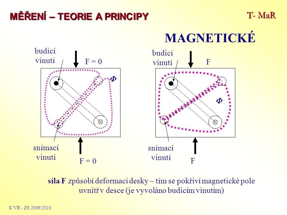T- MaR MĚŘENÍ – TEORIE A PRINCIPY MAGNETICKÉ © VR - ZS 2009/2010 Ф budicí vinutí F = 0 síla F způsobí deformaci desky – tím se pokřiví magnetické pole