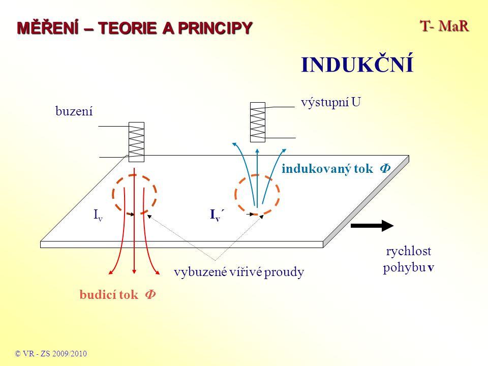 T- MaR MĚŘENÍ – TEORIE A PRINCIPY INDUKČNÍ © VR - ZS 2009/2010 Iv´Iv´IvIv buzení výstupní U vybuzené vířivé proudy budicí tok Ф indukovaný tok Ф rychl