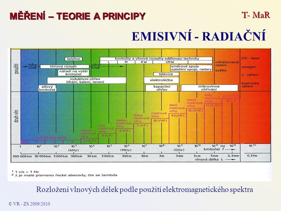 T- MaR MĚŘENÍ – TEORIE A PRINCIPY EMISIVNÍ - RADIAČNÍ © VR - ZS 2009/2010 Rozložení vlnových délek podle použití elektromagnetického spektra