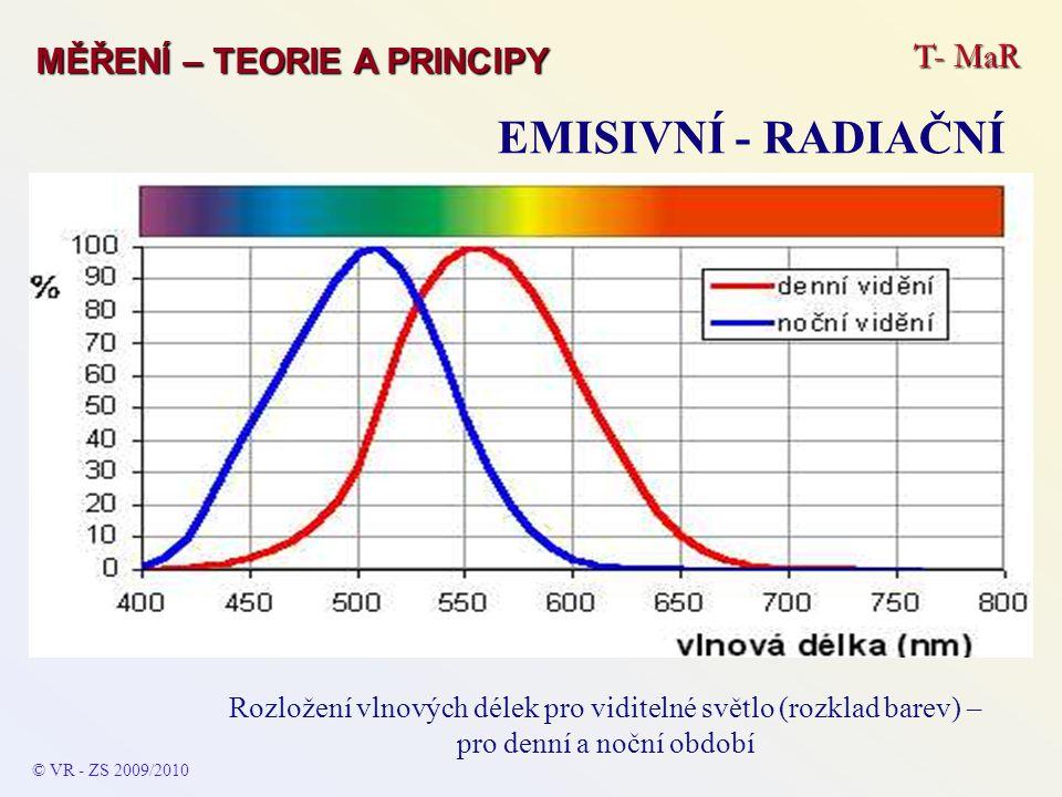 T- MaR MĚŘENÍ – TEORIE A PRINCIPY EMISIVNÍ - RADIAČNÍ © VR - ZS 2009/2010 Rozložení vlnových délek pro viditelné světlo (rozklad barev) – pro denní a