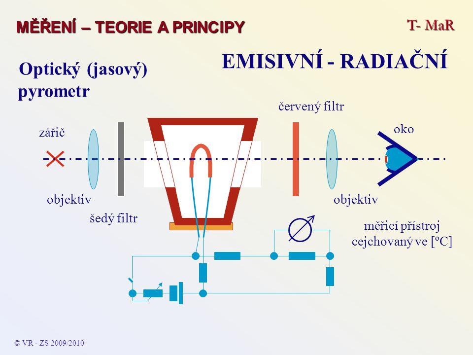 Optický (jasový) pyrometr T- MaR MĚŘENÍ – TEORIE A PRINCIPY EMISIVNÍ - RADIAČNÍ © VR - ZS 2009/2010 měřicí přístroj cejchovaný ve [ºC] zářič objektiv