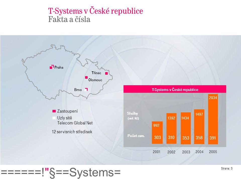 ======! §==Systems= Strana: 6 Sídlo společnosti Praha Nabídka Úplné portfolio telekomunikačních služeb - od standardních produktů k vysoce komplexním řešením Metropolitní síť v Praze Síť gigabitového Ethernetu na bázi rozsáhlé optické sítě Klíčový poskytovatel služeb pro český Internet TLD (.cz) a DNS - provoz a správa uzel NIX - (propojení ISP) T-Systems v České republice T-Systems PragoNet T-Systems PragoNet Služby (mil.