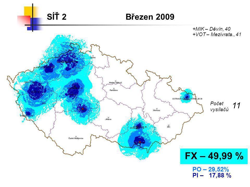 SÍŤ 2Březen 2009 FX – 49,99 % PO – 29,52% PI – 17,88 % +MIK – Děvín, 40 Počet vysílačů 11 +VOT – Mezivrata., 41
