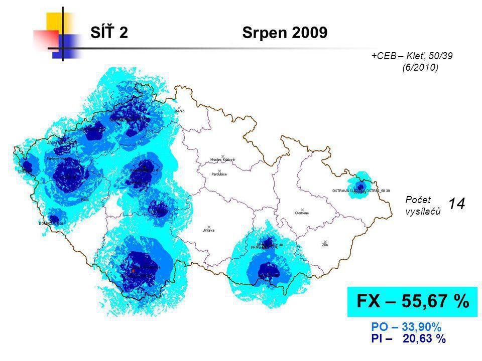 SÍŤ 2Srpen 2009 FX – 55,67 % PO – 33,90% PI – 20,63 % +CEB – Kleť, 50/39 (6/2010) Počet vysílačů 14