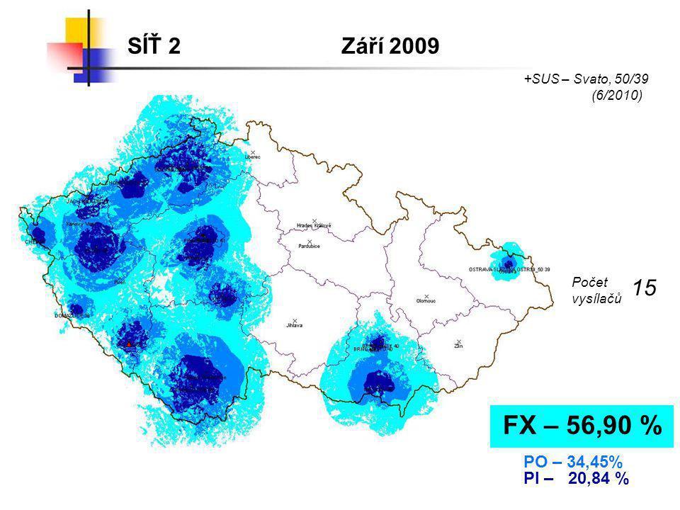 SÍŤ 2Září 2009 FX – 56,90 % PO – 34,45% PI – 20,84 % +SUS – Svato, 50/39 (6/2010) Počet vysílačů 15