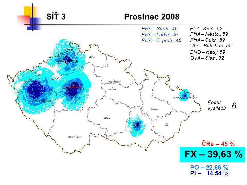 SÍŤ 3Prosinec 2008 Počet vysílačů 6 PLZ - Kraš., 52 FX – 39,63 % PO – 22,66 % PI – 14,54 % ULA - Buk.