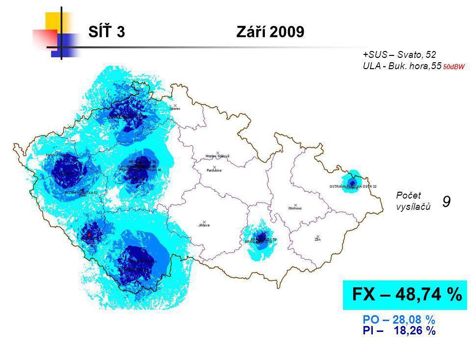 SÍŤ 3Září 2009 FX – 48,74 % PO – 28,08 % PI – 18,26 % Počet vysílačů 9 +SUS – Svato, 52 ULA - Buk.