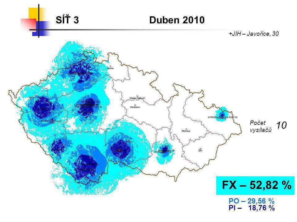 SÍŤ 3Duben 2010 FX – 52,82 % PO – 29,56 % PI – 18,76 % Počet vysílačů 10 +JIH – Javořice, 30