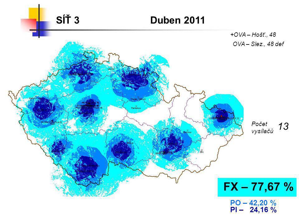 SÍŤ 3Duben 2011 FX – 77,67 % PO – 42,20 % PI – 24,16 % Počet vysílačů 13 +OVA – Hošť., 48 OVA – Slez., 48 def