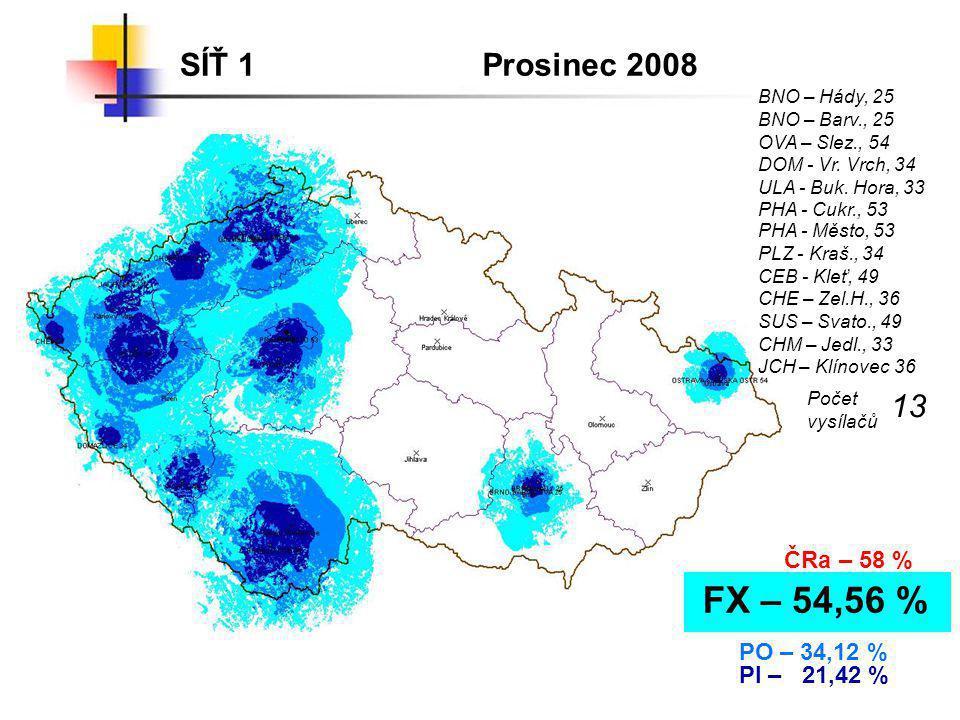 SÍŤ 2Prosinec 2008 FX – 44,53 % PO – 27,49% PI – 17,51 % CHM – Jedl., 58 Počet vysílačů 9 BNO – Hády, 40 BNO – Barv., 40 OVA – Slez., 39 DOM - Vr.