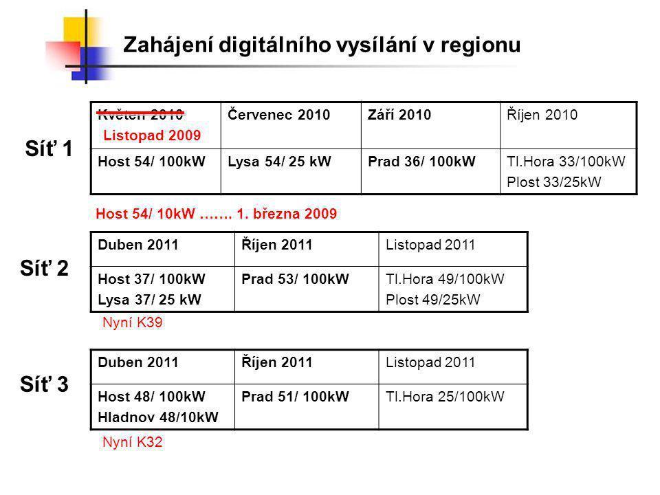 Zahájení digitálního vysílání v regionu Síť 1 Květen 2010Červenec 2010Září 2010Říjen 2010 Host 54/ 100kWLysa 54/ 25 kWPrad 36/ 100kWTl.Hora 33/100kW Plost 33/25kW Duben 2011Říjen 2011Listopad 2011 Host 37/ 100kW Lysa 37/ 25 kW Prad 53/ 100kWTl.Hora 49/100kW Plost 49/25kW Síť 2 Síť 3 Duben 2011Říjen 2011Listopad 2011 Host 48/ 100kW Hladnov 48/10kW Prad 51/ 100kWTl.Hora 25/100kW Host 54/ 10kW …….