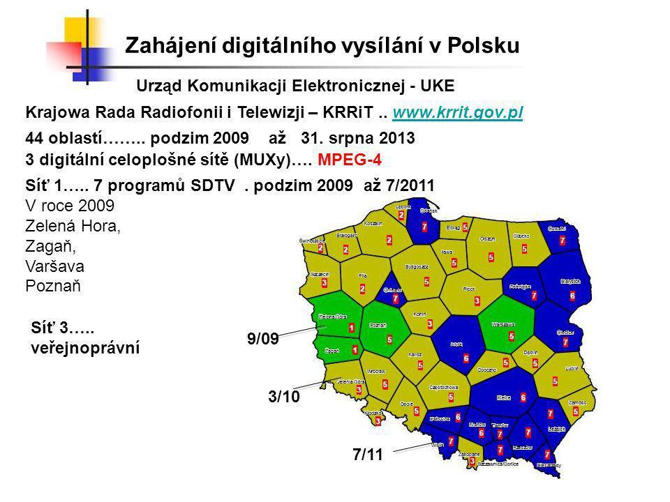 Zahájení digitálního vysílání v Polsku Urząd Komunikacji Elektronicznej - UKE 44 oblastí……..