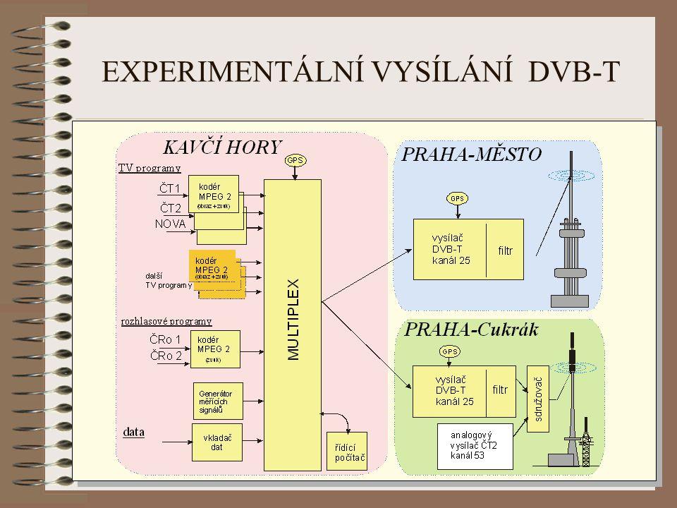 EXPERIMENTÁLNÍ VYSÍLÁNÍ DVB-T
