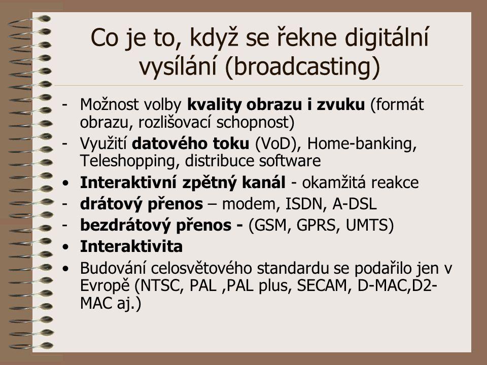 Co je to, když se řekne digitální vysílání (broadcasting) -Možnost volby kvality obrazu i zvuku (formát obrazu, rozlišovací schopnost) -Využití datové