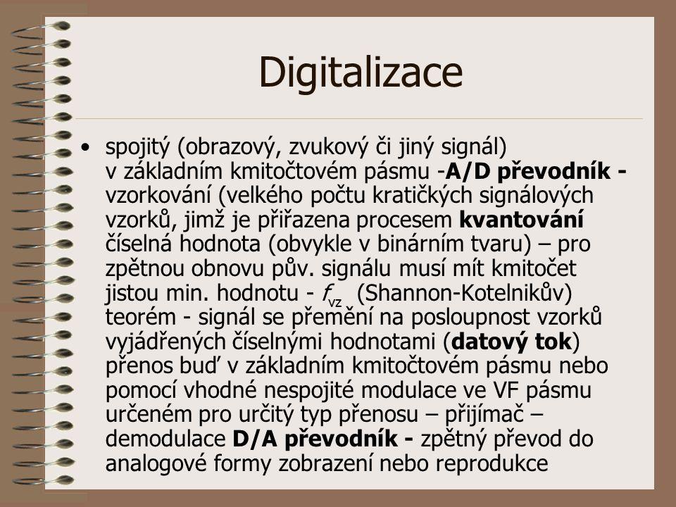 Digitalizace spojitý (obrazový, zvukový či jiný signál) v základním kmitočtovém pásmu -A/D převodník - vzorkování (velkého počtu kratičkých signálovýc