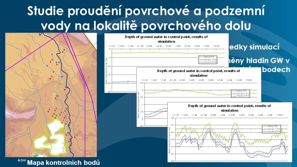 © DHI Studie proudění povrchové a podzemní vody na lokalitě povrchového dolu Výsledky simulací Změny hladin GW v kontrolních bodech Mapa kontrolních bodů