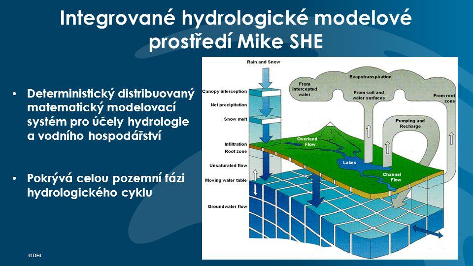 © DHI Integrované hydrologické modelové prostředí Mike SHE Deterministický distribuovaný matematický modelovací systém pro účely hydrologie a vodního hospodářství Pokrývá celou pozemní fázi hydrologického cyklu