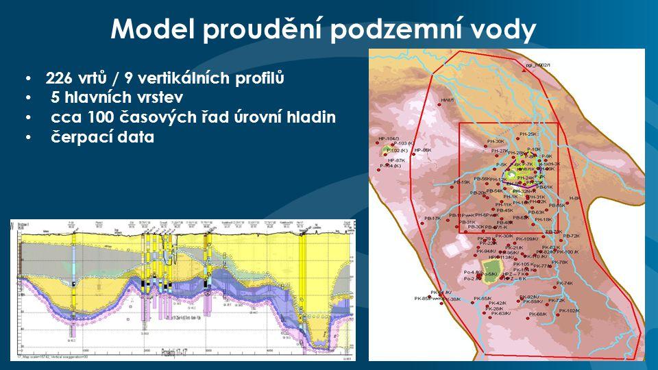 © DHI Model proudění podzemní vody 226 vrtů / 9 vertikálních profilů 5 hlavních vrstev cca 100 časových řad úrovní hladin čerpací data