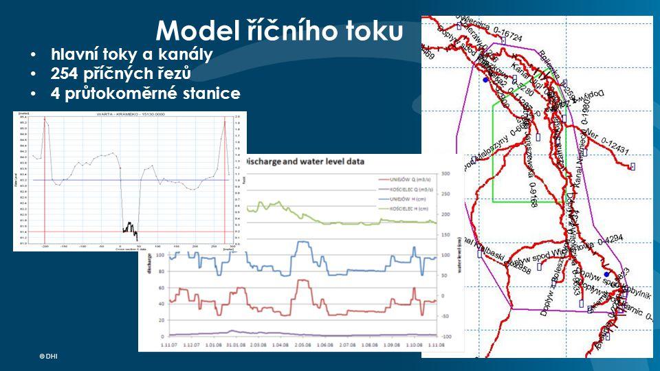 © DHI Model říčního toku hlavní toky a kanály 254 příčných řezů 4 průtokoměrné stanice