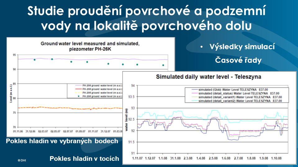 © DHI Studie proudění povrchové a podzemní vody na lokalitě povrchového dolu Výsledky simulací Časové řady Pokles hladin ve vybraných bodech Pokles hladin v tocích