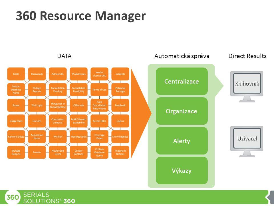 Přínosy 360 Resource Manageru Úspora času a peněz Výkazy Informace o zdrojích na jednom místě Úprava a sdílení dat