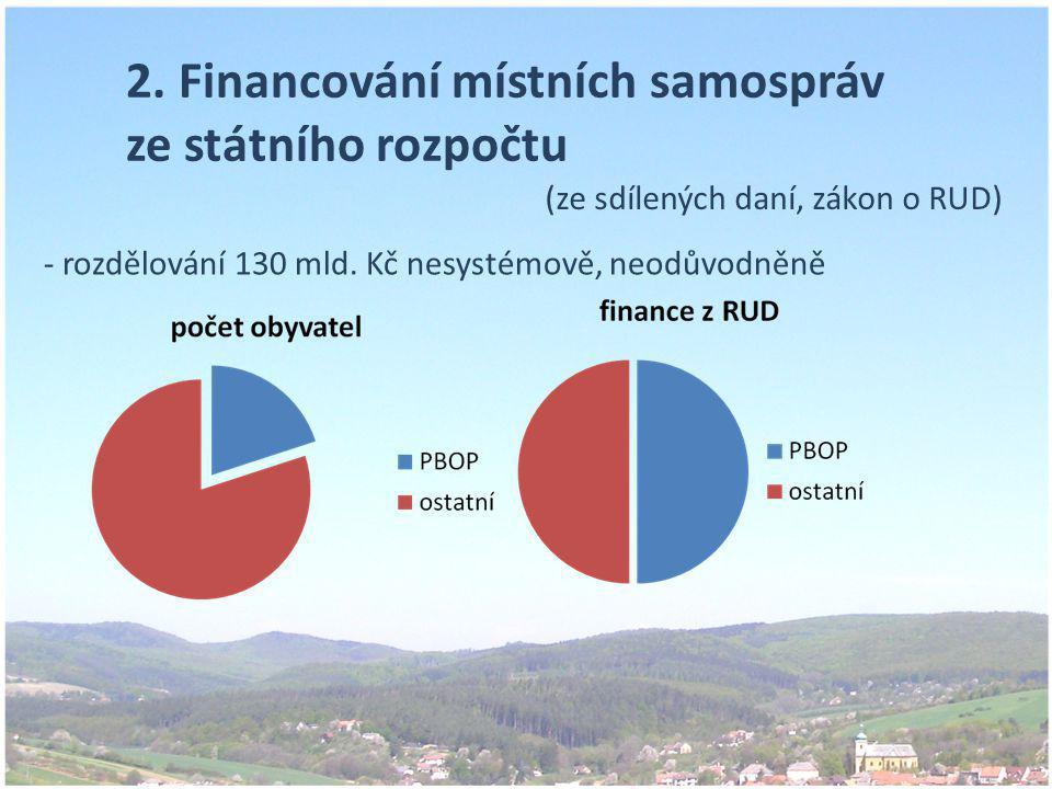 2. Financování místních samospráv ze státního rozpočtu (ze sdílených daní, zákon o RUD) - rozdělování 130 mld. Kč nesystémově, neodůvodněně