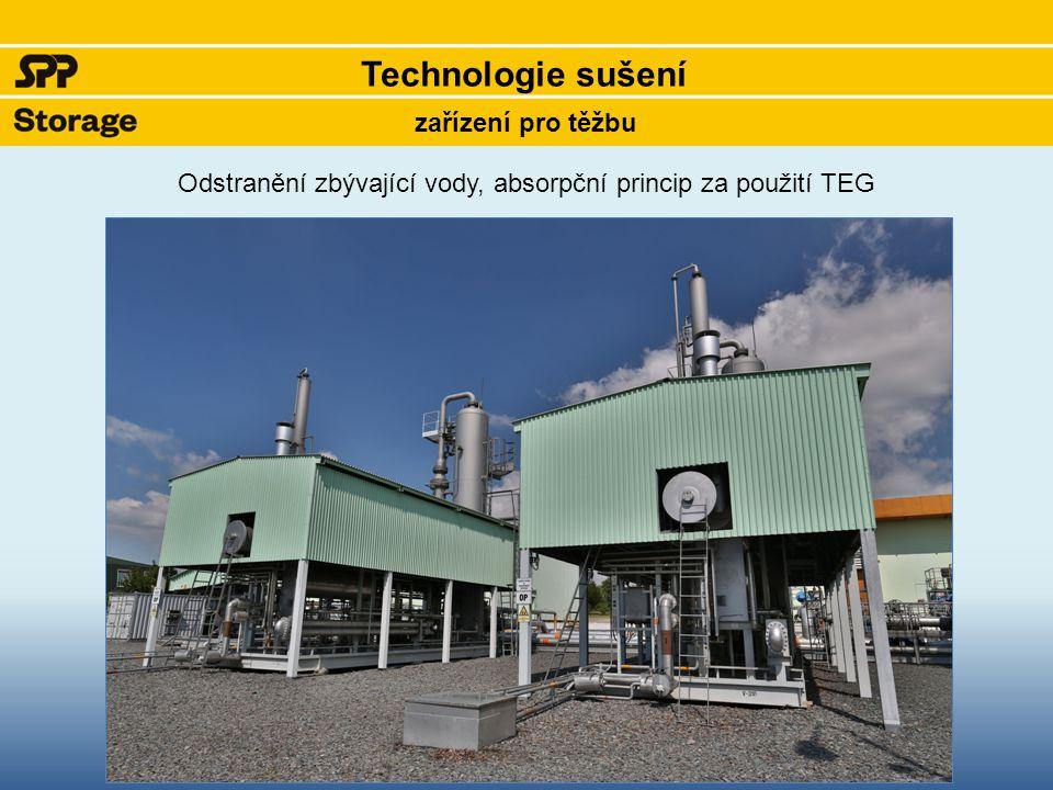 Technologie sušení zařízení pro těžbu Odstranění zbývající vody, absorpční princip za použití TEG