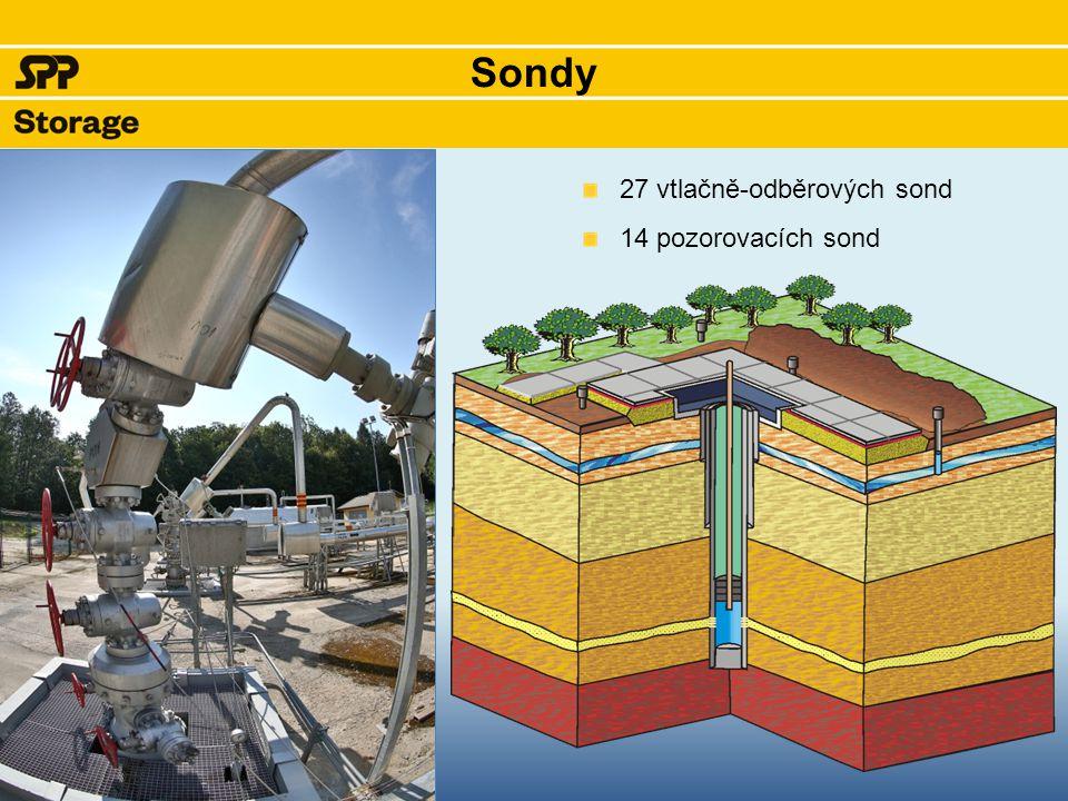 27 vtlačně-odběrových sond 14 pozorovacích sond Sondy