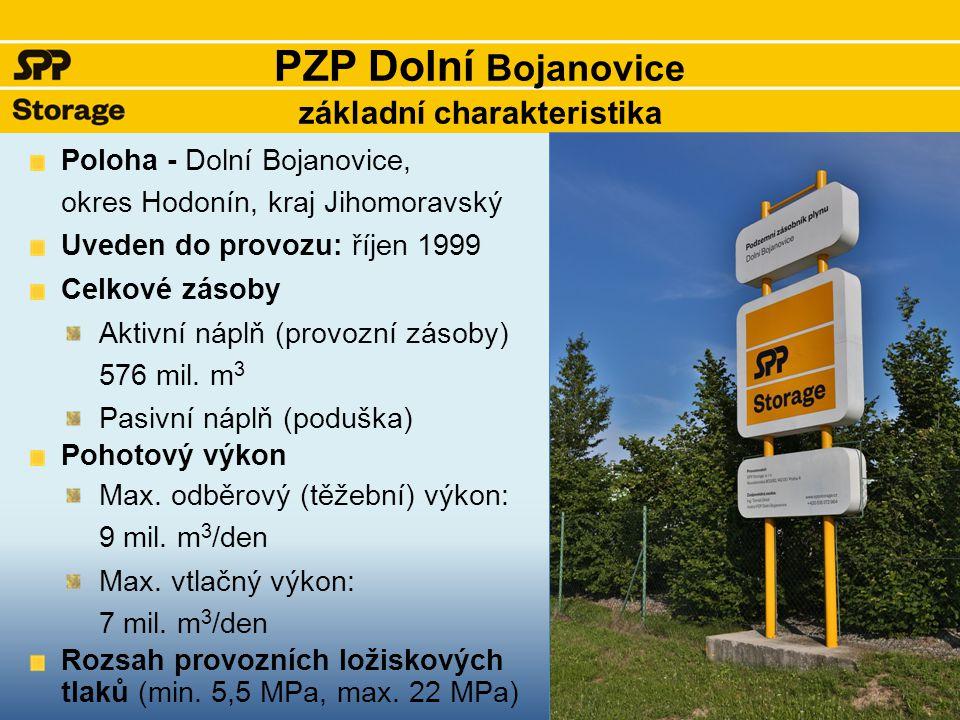 základní charakteristika Poloha - Dolní Bojanovice, okres Hodonín, kraj Jihomoravský Uveden do provozu: říjen 1999 Celkové zásoby Aktivní náplň (provo