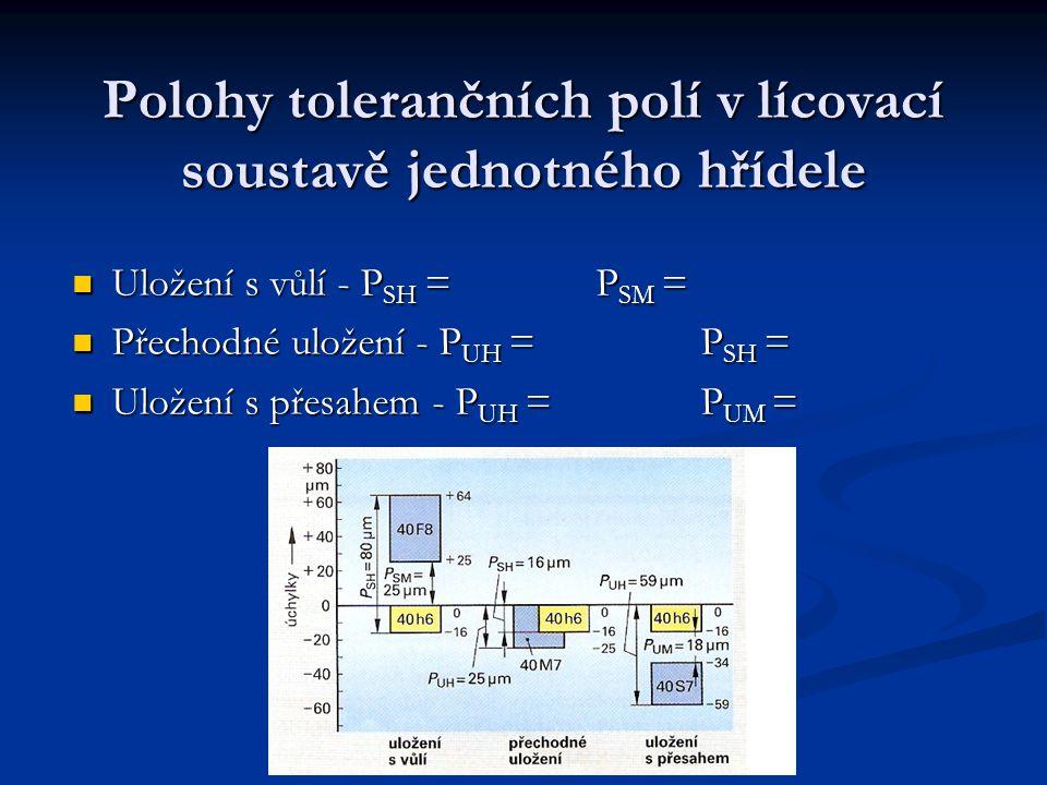 Polohy tolerančních polí v lícovací soustavě jednotného hřídele Uložení s vůlí - P SH =P SM = Uložení s vůlí - P SH =P SM = Přechodné uložení - P UH =