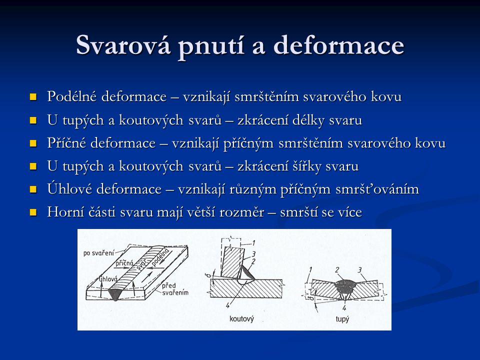 Svarová pnutí a deformace Podélné deformace – vznikají smrštěním svarového kovu Podélné deformace – vznikají smrštěním svarového kovu U tupých a kouto