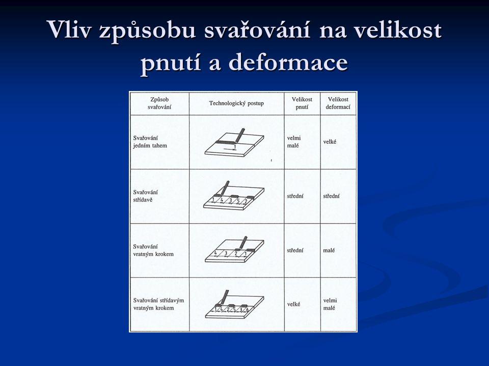 Tepelné zpracování svarových spojů Tepelné zpracování – před svařováním – normalizační žíhání Tepelné zpracování – před svařováním – normalizační žíhání Účelem je dosažení rovnoměrnější a jemnější struktury Účelem je dosažení rovnoměrnější a jemnější struktury Zušlechťování – dosažení plastických vlastností (tažnost, houževnatost) Zušlechťování – dosažení plastických vlastností (tažnost, houževnatost) Žíhání na měkko – u ocelí tepelně zpracovaných kalením Žíhání na měkko – u ocelí tepelně zpracovaných kalením Předehřívání – před svařováním (100-400º) – zamezení praskání svarů Předehřívání – před svařováním (100-400º) – zamezení praskání svarů