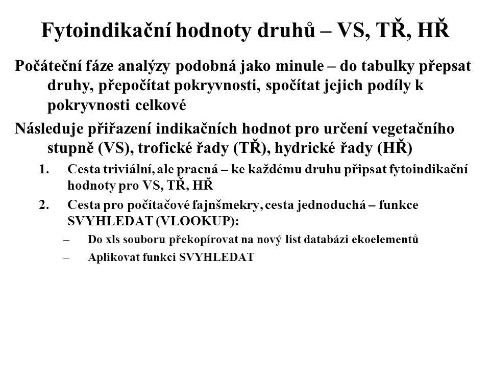 """Principy fytoindikace Soubor: """"geobiocenologie I - indikacni hodnoty druhu.XLS (http://user.mendelu.cz/xfriedl//)http://user.mendelu.cz/xfriedl// Soubor: """"Vzorove zapisy.doc (http://user.mendelu.cz/xfriedl//)http://user.mendelu.cz/xfriedl// Do prvního sloupce v Excelu nakopírovat rostlinné druhy Za ně přidat zjištěnou pokryvnost Pokryvnost přepočítat na průměrné hodnoty pokryvnosti v % Průměrnou pokryvnost přepočítat na podíl pokryvnosti vzhledem k pokryvnosti celkové"""