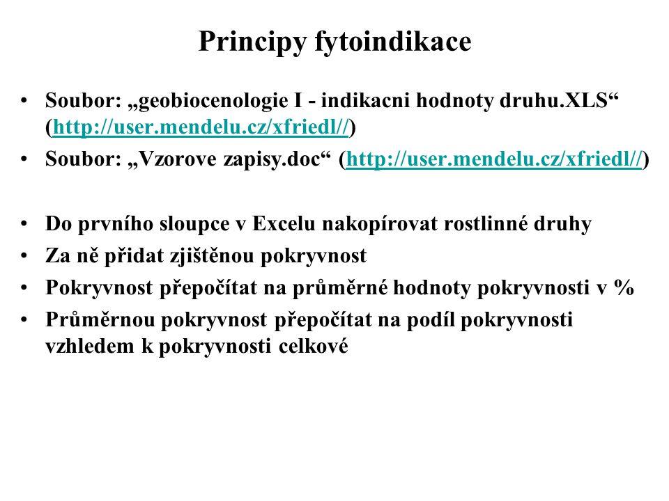 "Principy fytoindikace Soubor: ""geobiocenologie I - indikacni hodnoty druhu.XLS"" (http://user.mendelu.cz/xfriedl//)http://user.mendelu.cz/xfriedl// Sou"