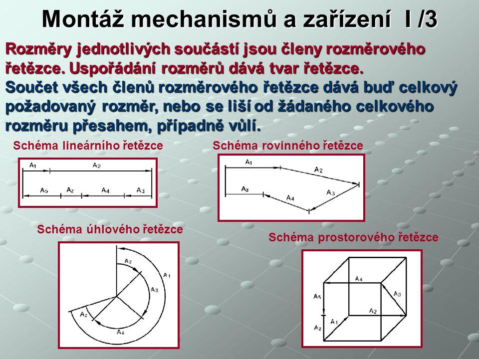 Montáž mechanismů a zařízení I /3 Rozměry jednotlivých součástí jsou členy rozměrového řetězce. Uspořádání rozměrů dává tvar řetězce. Součet všech čle