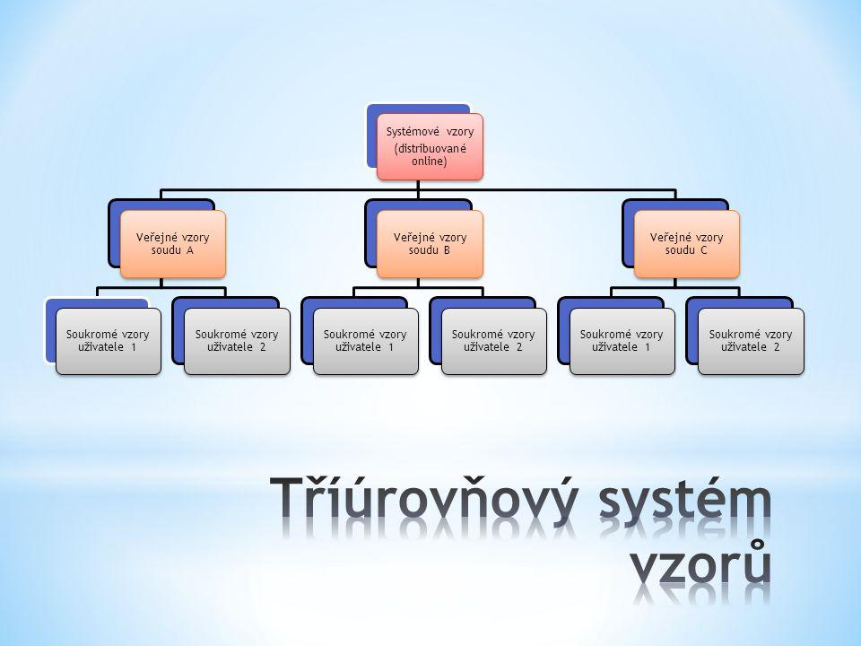 Systémové vzory (distribuované online) Veřejné vzory soudu A Soukromé vzory uživatele 1 Soukromé vzory uživatele 2 Veřejné vzory soudu B Soukromé vzor