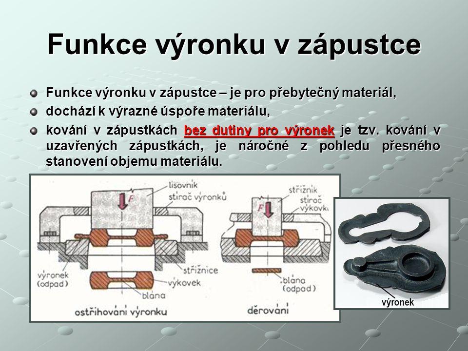 Funkce výronku v zápustce Funkce výronku v zápustce – je pro přebytečný materiál, dochází k výrazné úspoře materiálu, kování v zápustkách bez dutiny p