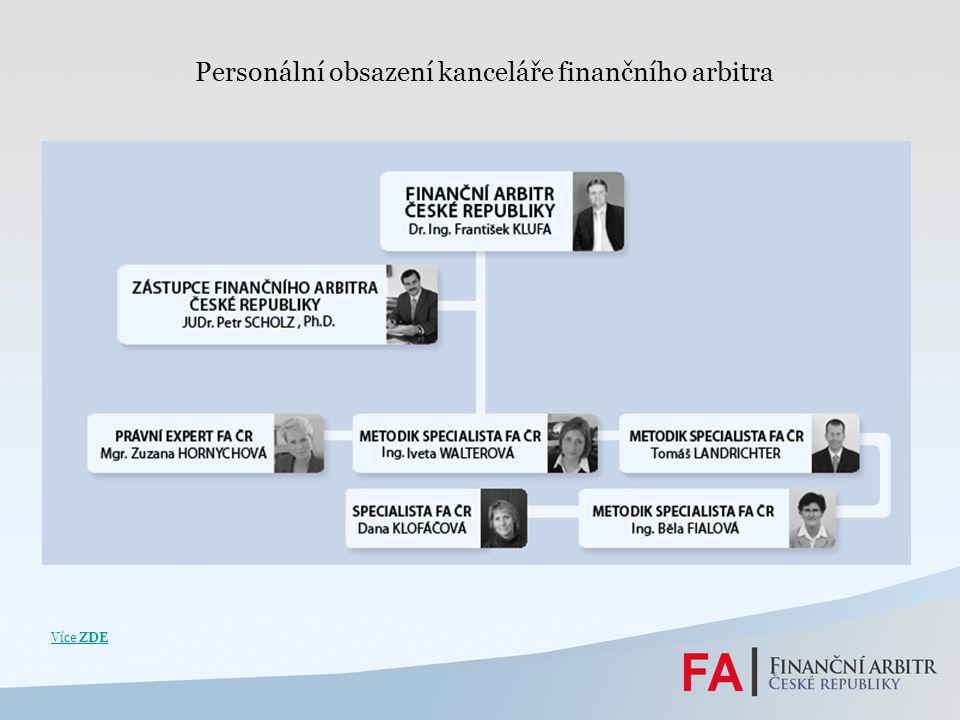 Personální obsazení kanceláře finančního arbitra Více ZDE