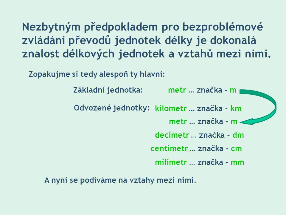Nezbytným předpokladem pro bezproblémové zvládání převodů jednotek délky je dokonalá znalost délkových jednotek a vztahů mezi nimi. kilometr … značka